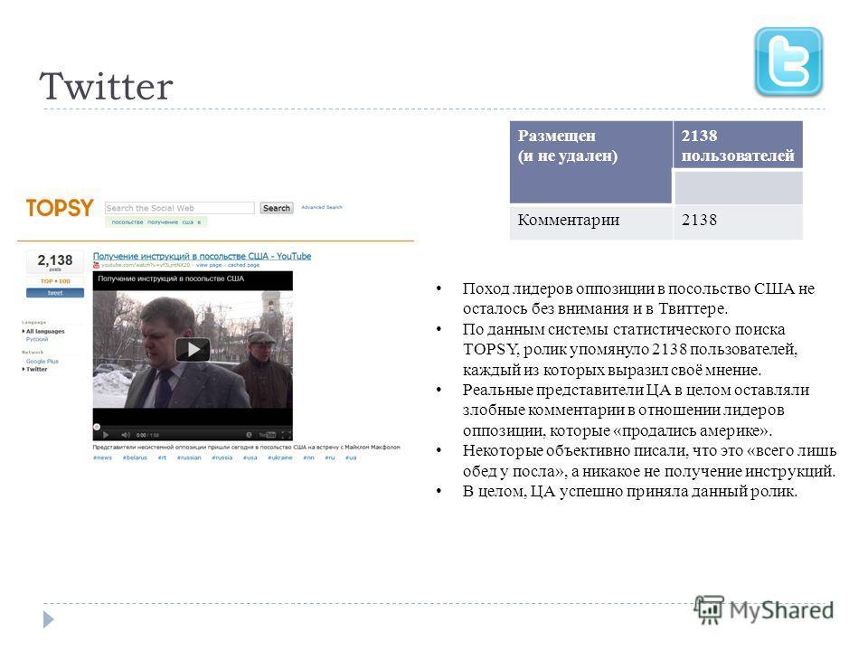Размещен (и не удален) 2138 пользователей Комментарии2138 Поход лидеров оппозиции в посольство США не осталось без внимания и в Твиттере. По данным системы статистического поиска TOPSY, ролик упомянуло 2138 пользователей, каждый из которых выразил св