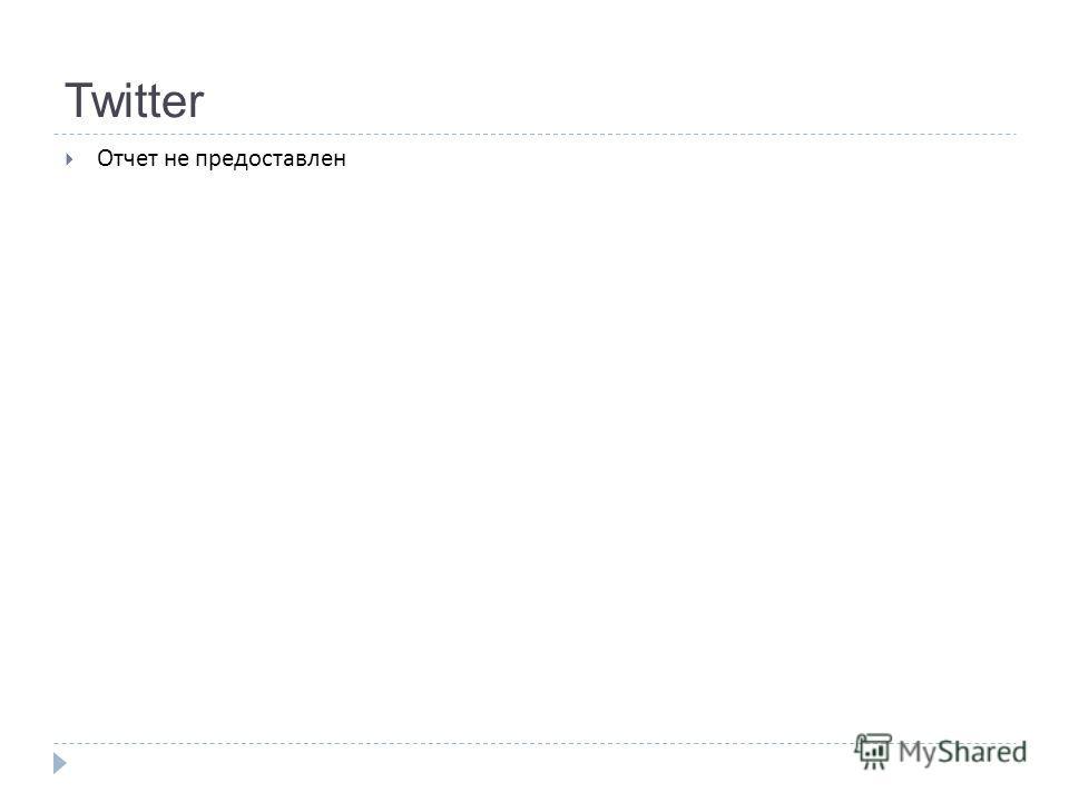Twitter Отчет не предоставлен
