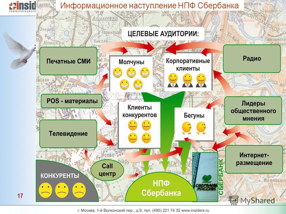 17 Информационное наступление НПФ Сбербанка