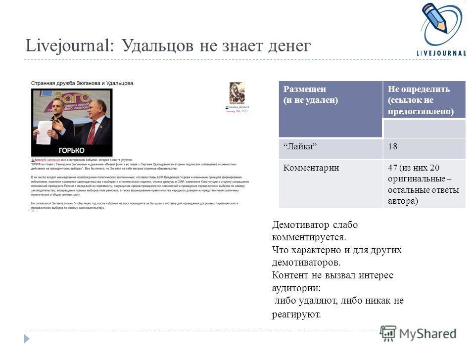 Livejournal: Удальцов не знает денег Демотиватор слабо комментируется. Что характерно и для других демотиваторов. Контент не вызвал интерес аудитории: либо удаляют, либо никак не реагируют. Размещен (и не удален) Не определить (ссылок не предоставлен