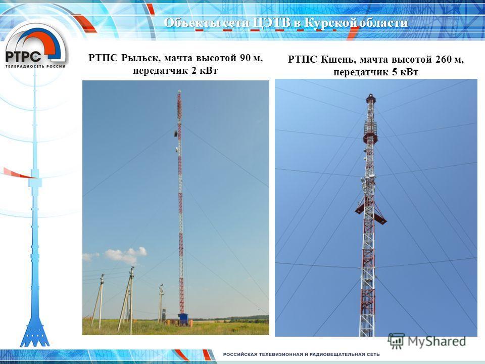 РТПС Рыльск, мачта высотой 90 м, передатчик 2 кВт РТПС Кшень, мачта высотой 260 м, передатчик 5 кВт Объекты сети ЦЭТВ в Курской области