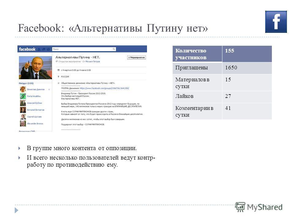Facebook: «Альтернативы Путину нет» В группе много контента от оппозиции. И всего несколько пользователей ведут контр- работу по противодействию ему. Количество участников 155 Приглашены1650 Материалов в сутки 15 Лайков27 Комментарии в сутки 41