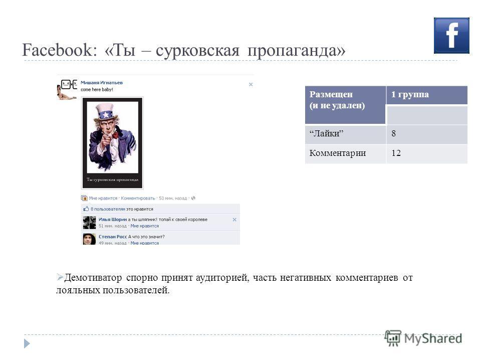 Facebook: «Ты – сурковская пропаганда» Размещен (и не удален) 1 группа Лайки8 Комментарии12 Демотиватор спорно принят аудиторией, часть негативных комментариев от лояльных пользователей.