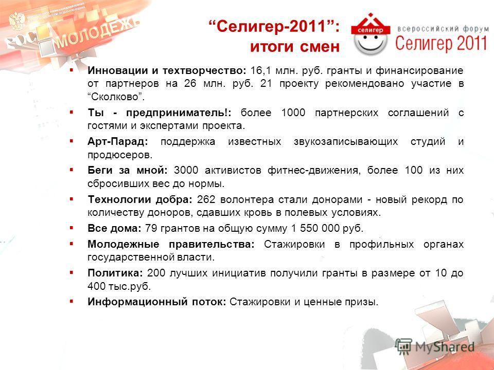 Селигер-2011: итоги смен Инновации и техтворчество: 16,1 млн. руб. гранты и финансирование от партнеров на 26 млн. руб. 21 проекту рекомендовано участие вСколково. Ты - предприниматель!: более 1000 партнерских соглашений с гостями и экспертами проект