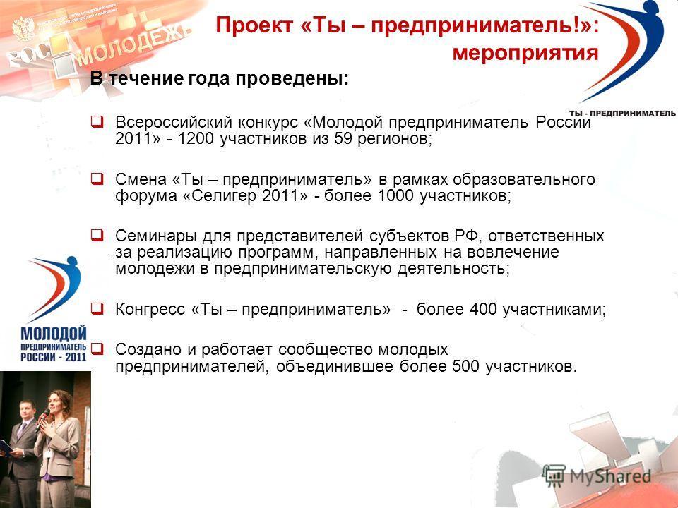 Проект «Ты – предприниматель!»: мероприятия В течение года проведены: Всероссийский конкурс «Молодой предприниматель России 2011» - 1200 участников из 59 регионов; Смена «Ты – предприниматель» в рамках образовательного форума «Селигер 2011» - более 1