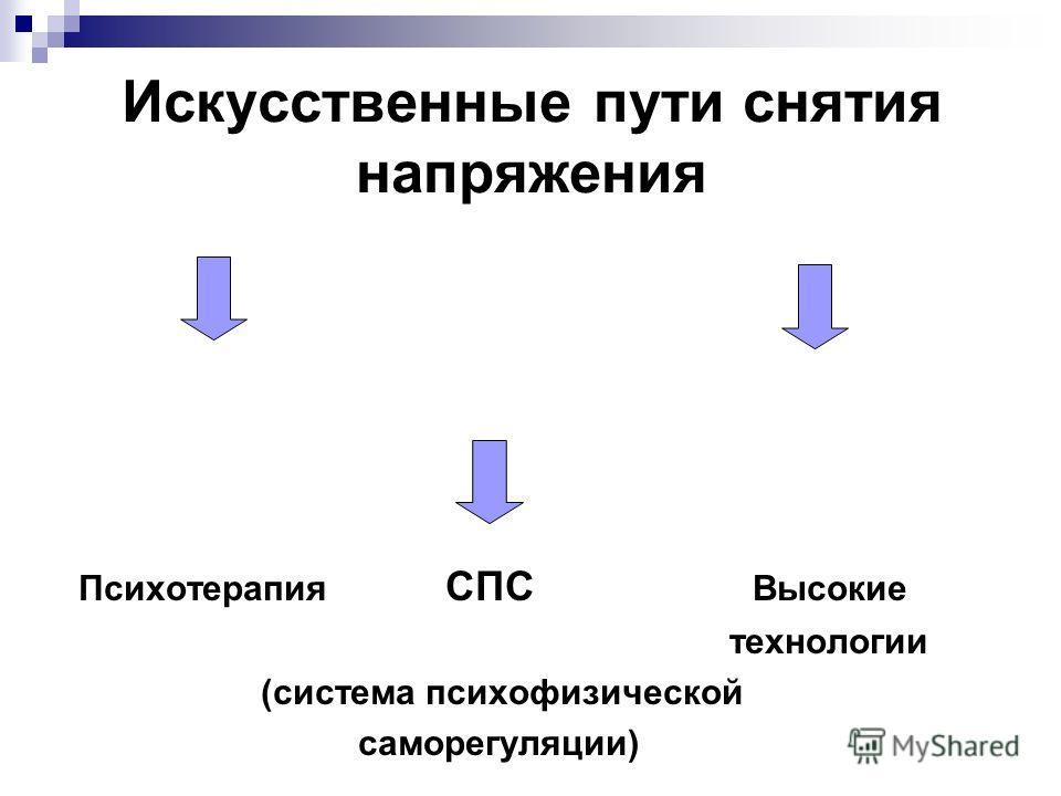 Искусственные пути снятия напряжения Психотерапия СПС Высокие технологии (система психофизической саморегуляции)