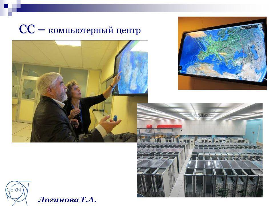 CC – CC – компьютерный центр Логинова Т.А.