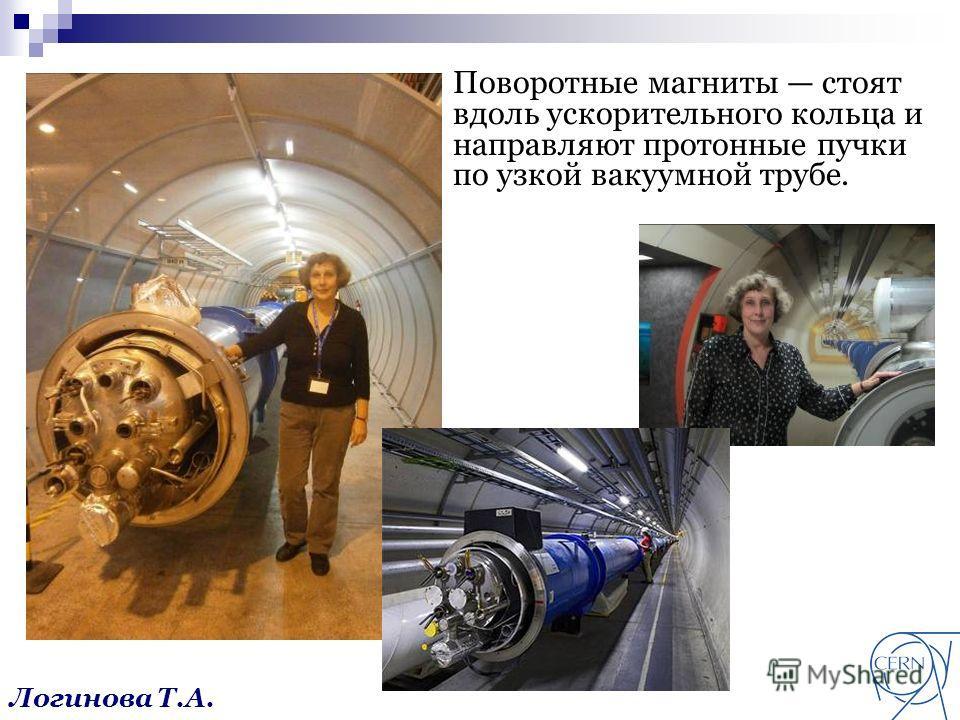 Поворотные магниты стоят вдоль ускорительного кольца и направляют протонные пучки по узкой вакуумной трубе. Логинова Т.А.
