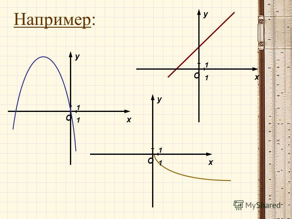 Например: x y O 1 1 x y O 1 1 x y O 1 1