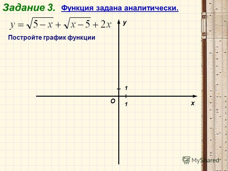 Задание 3. Функция задана аналитически. Постройте график функции x y O 1 1