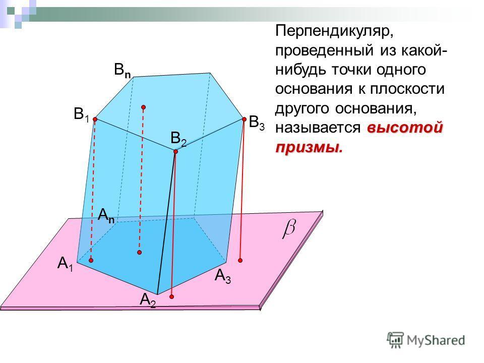 А1А1 А2А2 АnАn B1B1 B2B2 nBnnBn B3B3 А3А3 высотой призмы Перпендикуляр, проведенный из какой- нибудь точки одного основания к плоскости другого основания, называется высотой призмы.