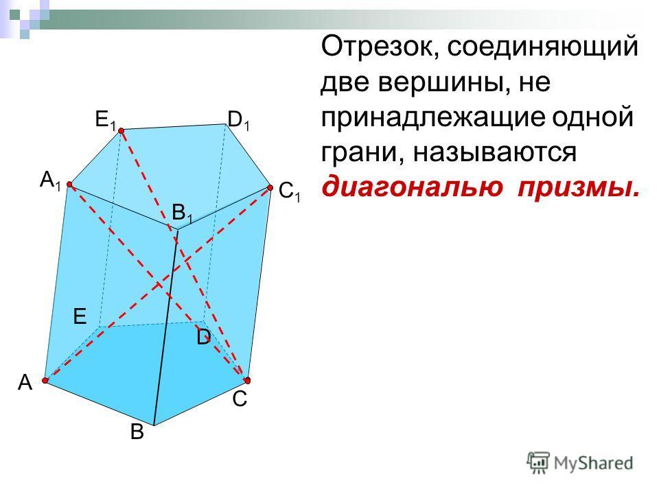 А В E A1A1 B1B1 1E11E1 C1C1 С Отрезок, соединяющий две вершины, не принадлежащие одной грани, называются диагональю призмы. D D1D1