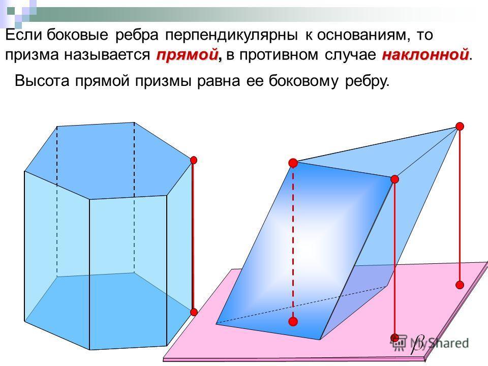 прямой, наклонной Если боковые ребра перпендикулярны к основаниям, то призма называется прямой, в противном случае наклонной. Высота прямой призмы равна ее боковому ребру.