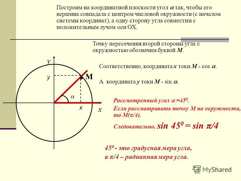 Построим на координатной плоскости угол так, чтобы его вершина совпадала с центром числовой окружности (с началом системы координат), а одну сторону угла совместим с положительным лучом оси ОХ. Точку пересечения второй стороны угла с окружностью обоз