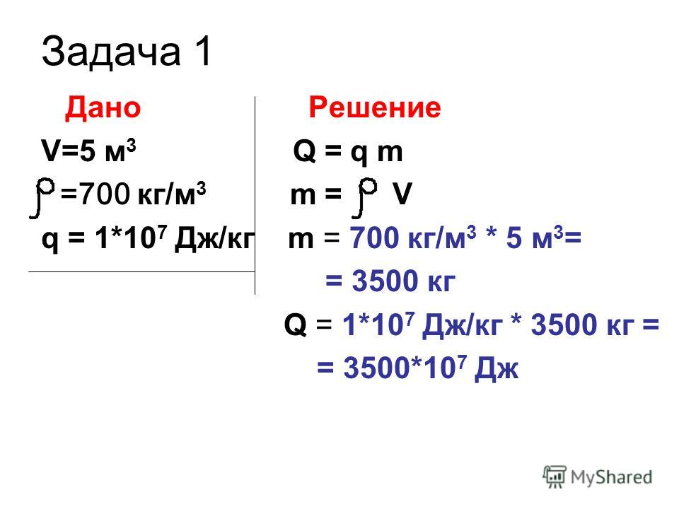 Задача 1 Дано Решение V=5 м 3 Q = q m =700 кг/м 3 m = V q = 1*10 7 Дж/кг m = 700 кг/м 3 * 5 м 3 = = 3500 кг Q = 1*10 7 Дж/кг * 3500 кг = = 3500*10 7 Дж