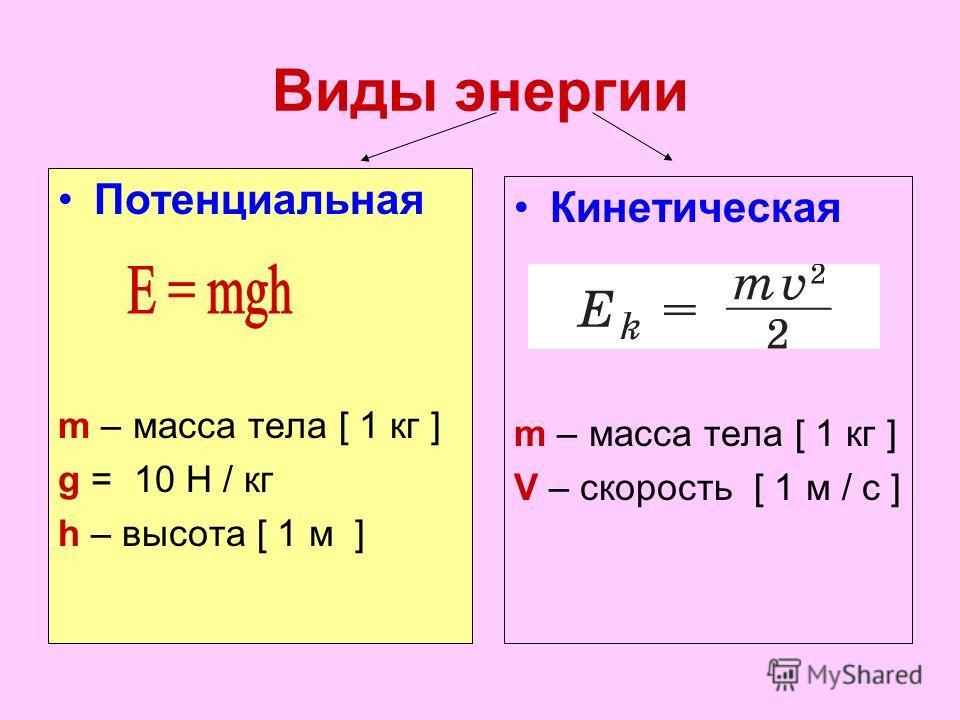 Виды энергии Потенциальная m – масса тела [ 1 кг ] g = 10 Н / кг h – высота [ 1 м ] Кинетическая m – масса тела [ 1 кг ] V – скорость [ 1 м / с ]