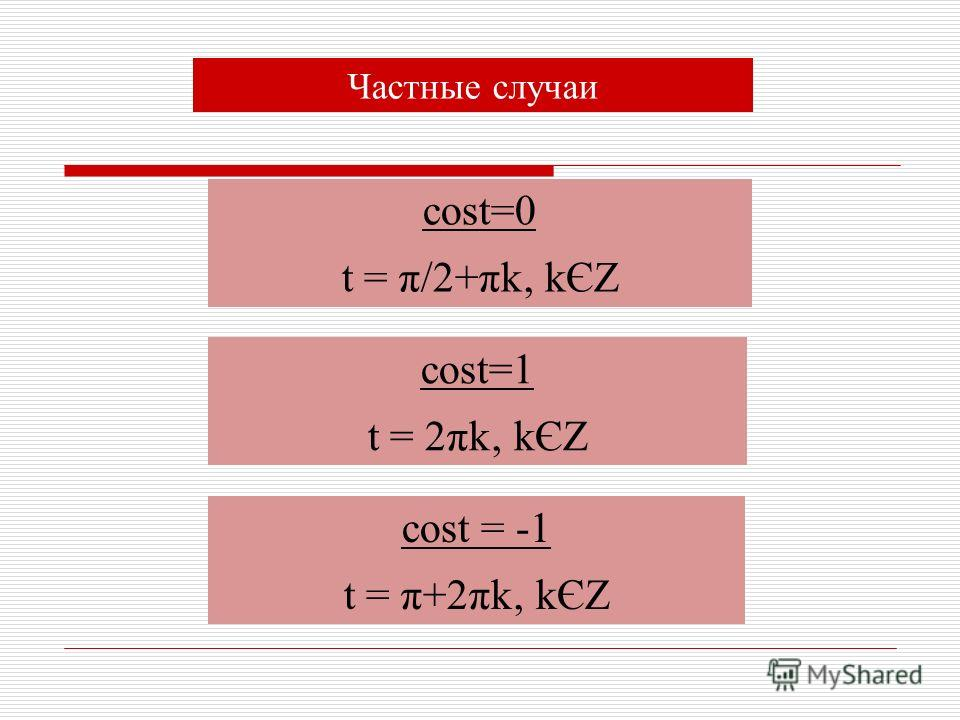 Частные случаи cost=0 t = π/2+πk kЄZ cost=1 t = 2πk kЄZ cost = -1 t = π+2πk kЄZ