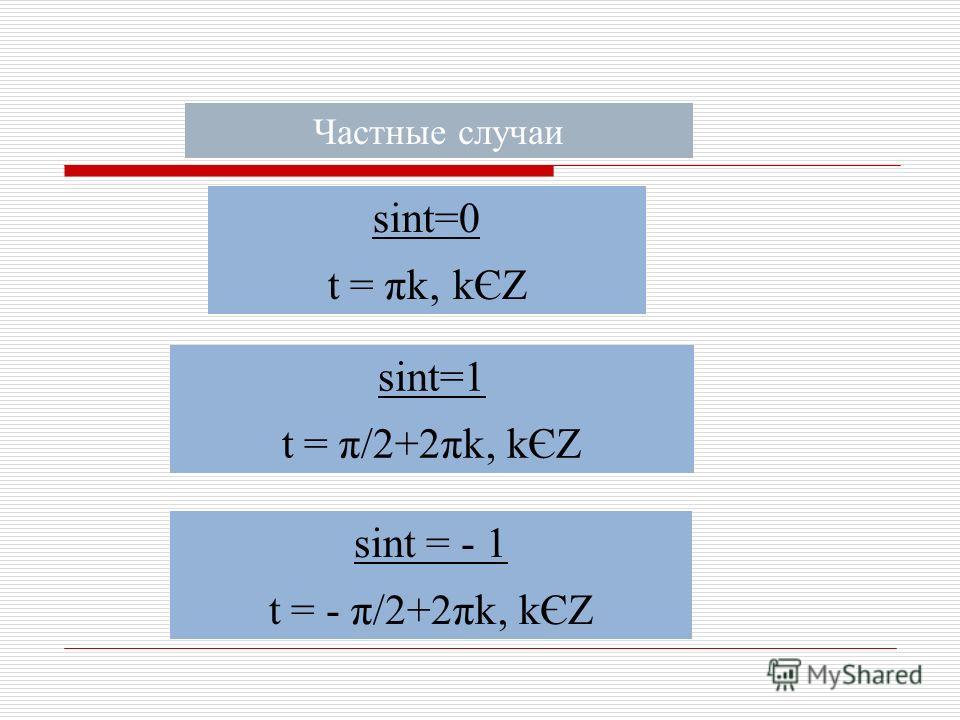 Частные случаи sint=0 t = πk kЄZ sint=1 t = π/2+2πk kЄZ sint = - 1 t = - π/2+2πk kЄZ