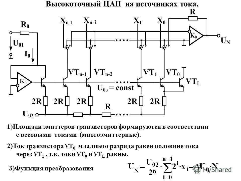 Высокоточный ЦАП на источниках тока. 1)Площади эмиттеров транзисторов формируются в соответствии с весовыми токами (многоэмиттерные). 2)Ток транзистора VT 0 младшего разряда равен половине тока через VT 1, т.к. токи VT 0 и VT L равны. 3)Функция преоб