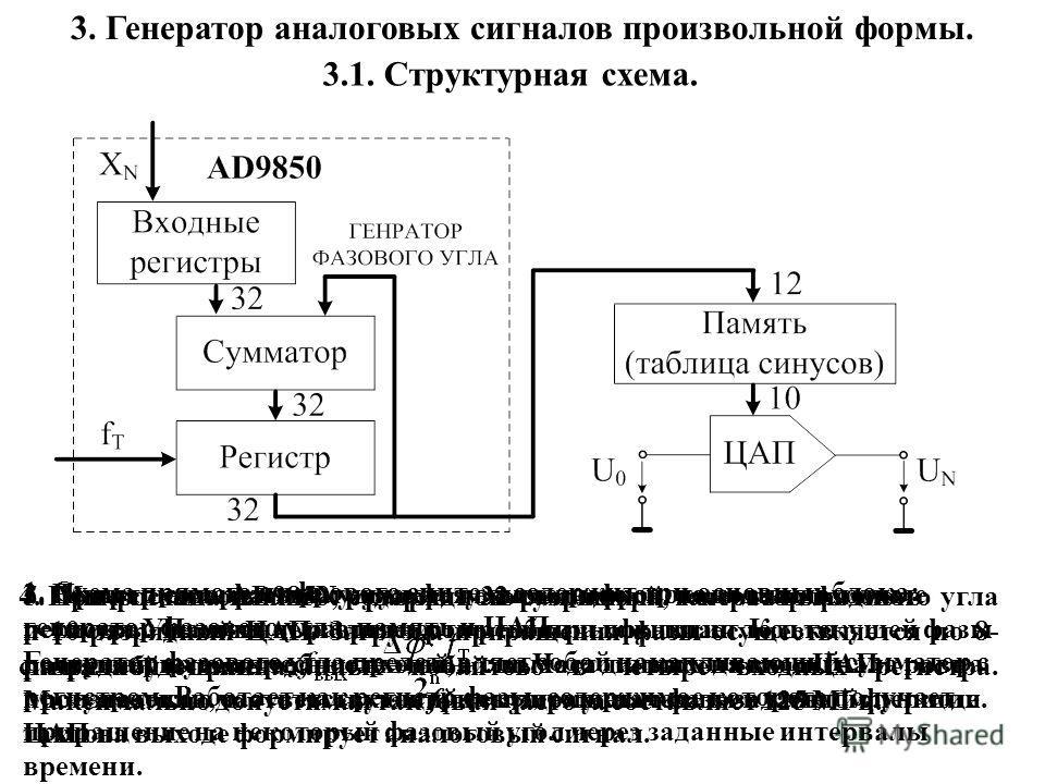 3. Генератор аналоговых сигналов произвольной формы. 1. Схема прямого цифрового синтеза содержит три основных блока: генератор фазового угла, память и ЦАП. Генератор фазового угла представляет собой накапливающий сумматор с регистром. Работает как ре
