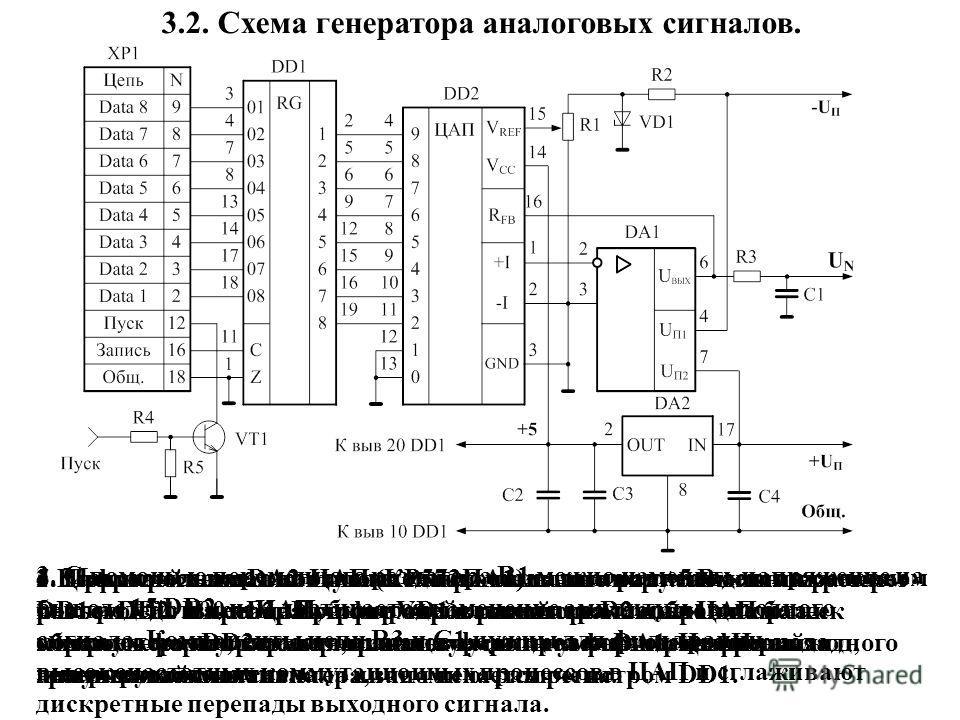3.2. Схема генератора аналоговых сигналов. 1.Цифровой сигнал поступает с параллельного порта компьютера через разъем XP1 и преобразуется в аналоговый с помощью ЦАП на микросхемах DD2 с операционным усилителем DA1. Цифровой код, полученный с компьютер