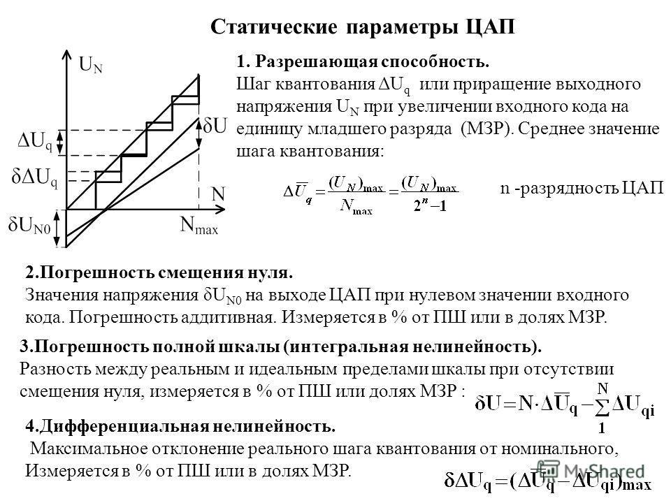 Статические параметры ЦАП 1. Разрешающая способность. Шаг квантования ΔU q или приращение выходного напряжения U N при увеличении входного кода на единицу младшего разряда (МЗР). Среднее значение шага квантования: n -разрядность ЦАП 2.Погрешность сме