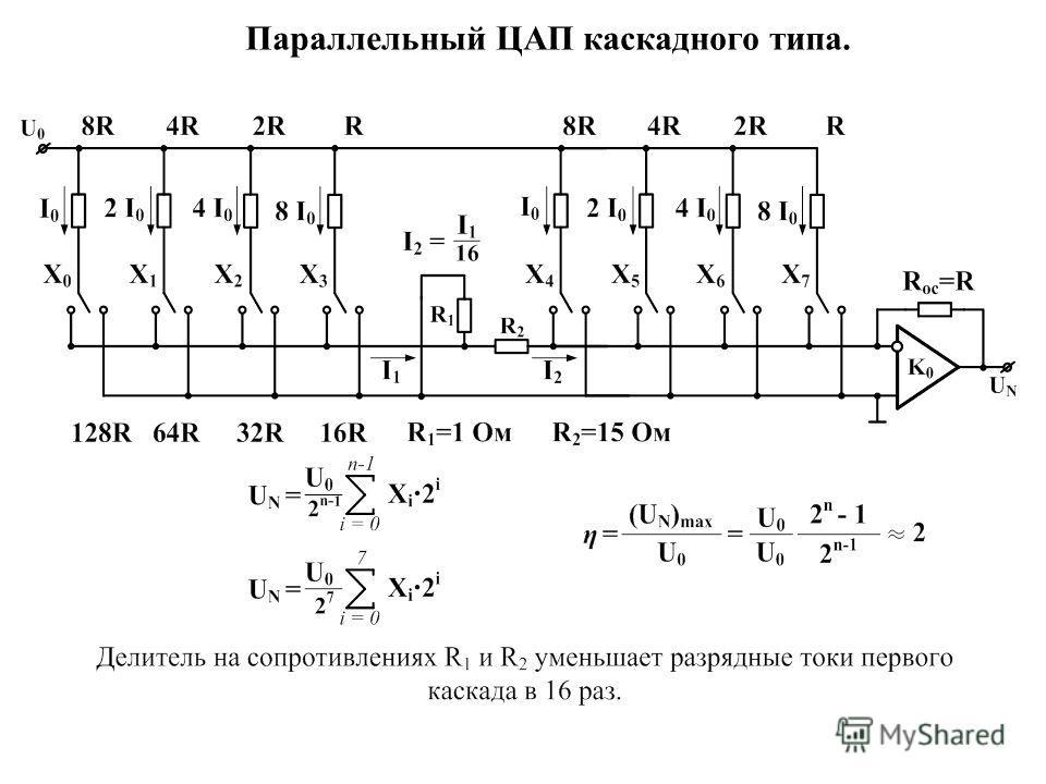 Параллельный ЦАП каскадного типа.