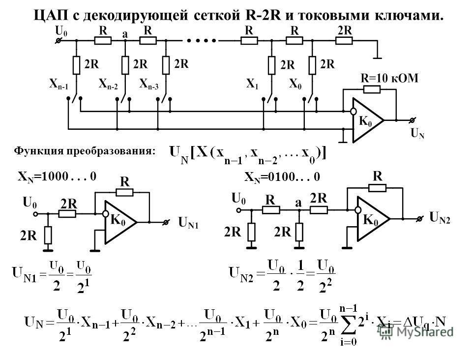 ЦАП с декодирующей сеткой R-2R и токовыми ключами. X N =1000... 0 X N =0100... 0 Функция преобразования:
