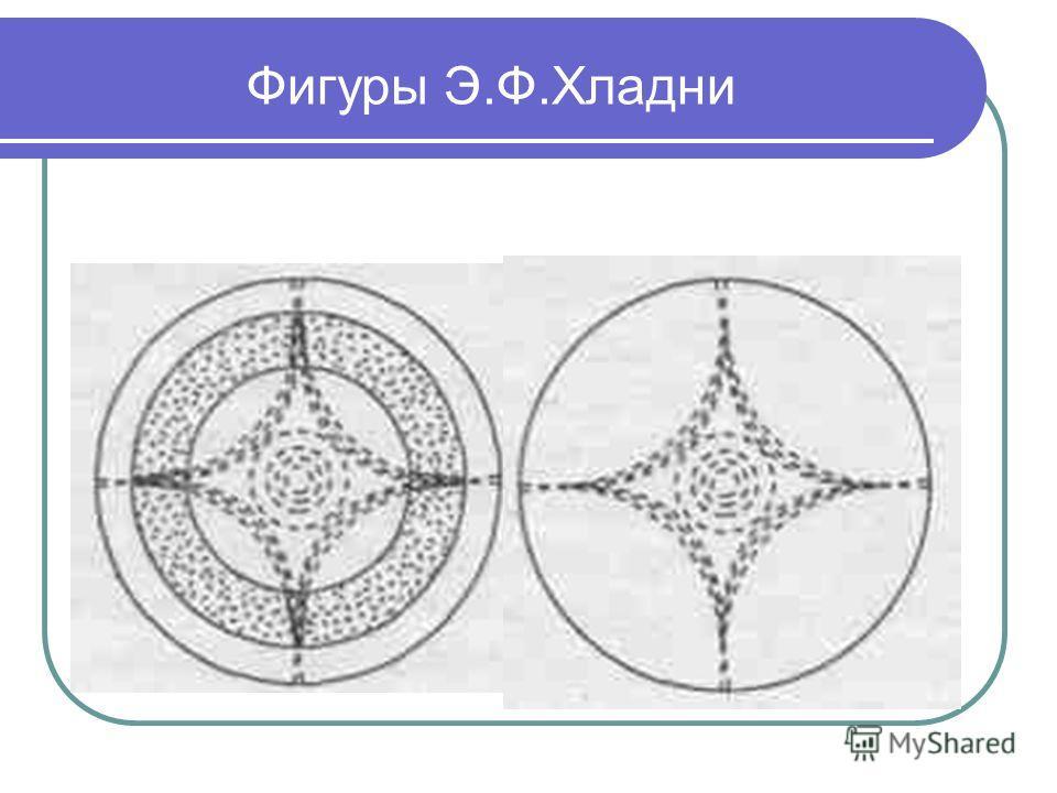 Фигуры Э.Ф.Хладни