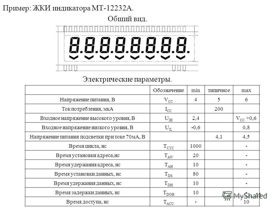 11 Пример: ЖКИ индикатора МТ-12232А. Общий вид. Электрические параметры. Обозначениеminтипичноеmax Напряжение питания, ВV CC 456 Ток потребления, мкАI CC 200 Входное напряжение высокого уровня, ВU IH 2,4V CC +0,6 Входное напряжение низкого уровня, ВU