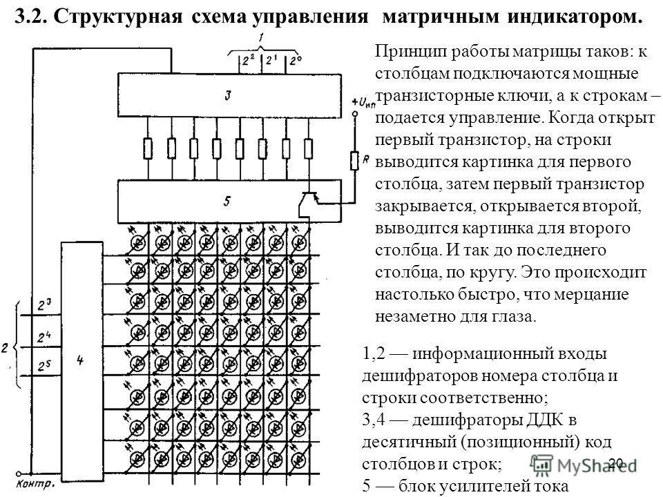 схема управления матричным
