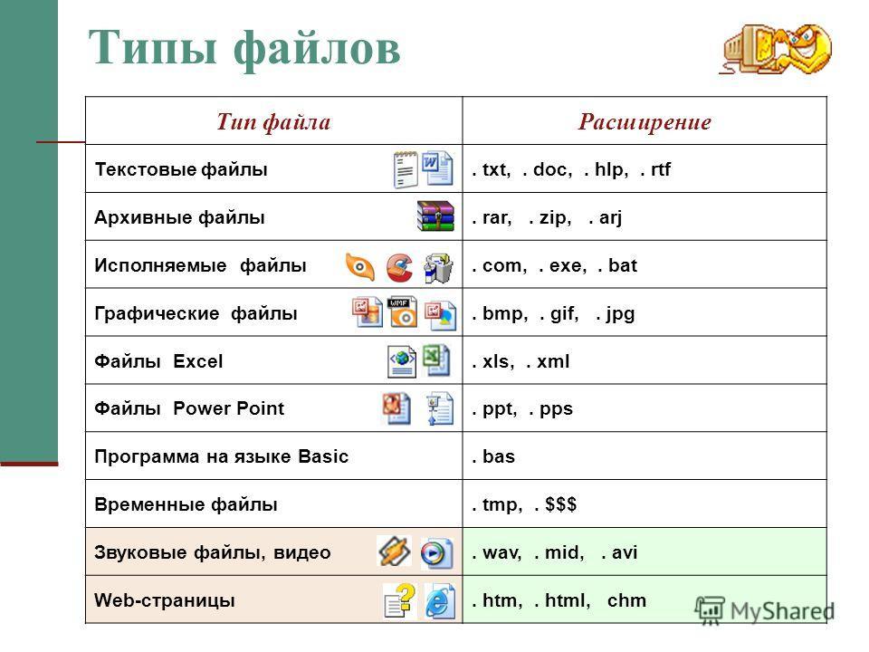 bat файлы chm: