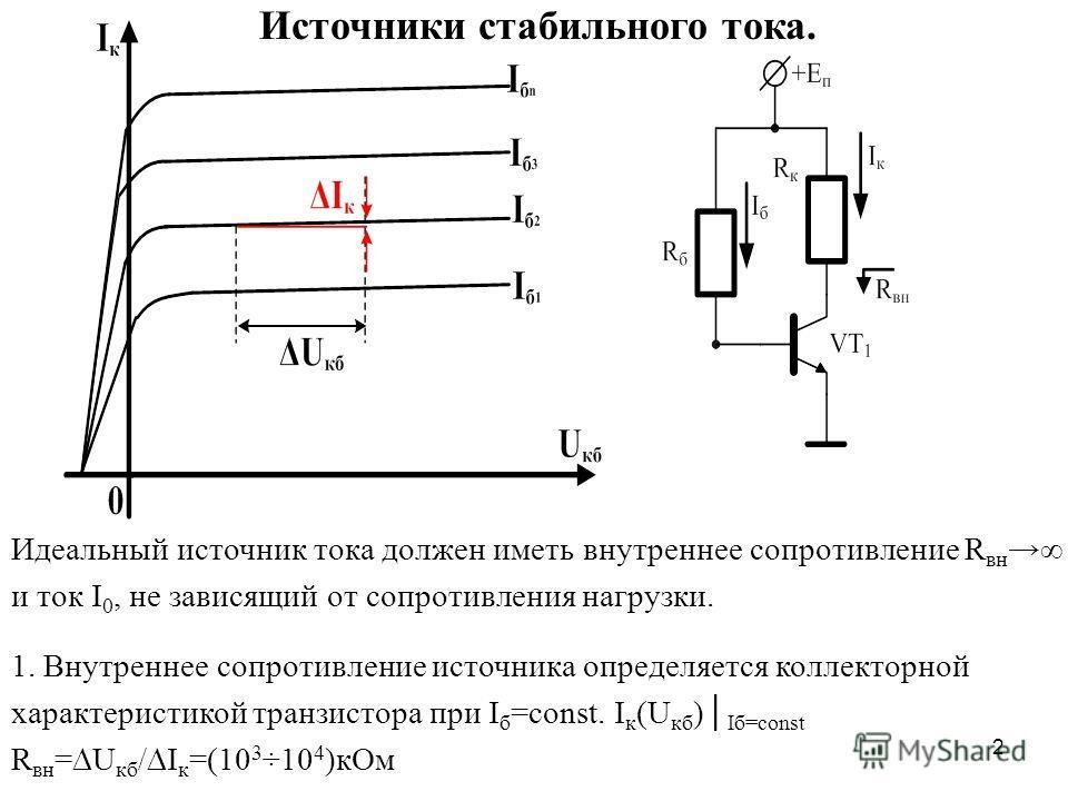 2 Источники стабильного тока. Идеальный источник тока должен иметь внутреннее сопротивление R вн и ток I 0, не зависящий от сопротивления нагрузки. 1. Внутреннее сопротивление источника определяется коллекторной характеристикой транзистора при I б =c