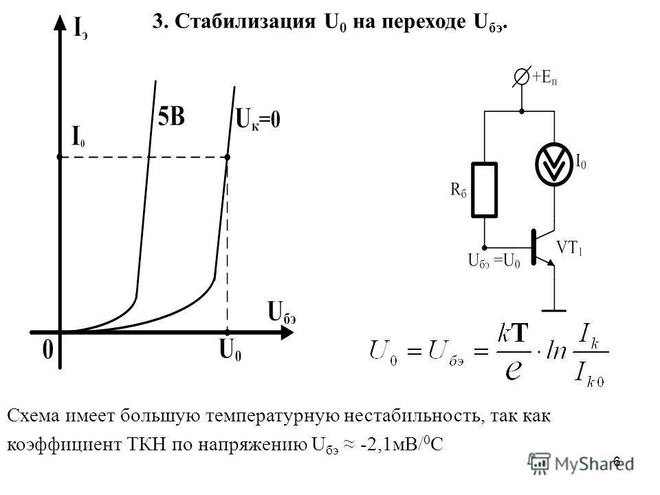 6 3. Стабилизация U 0 на переходе U бэ. Схема имеет большую температурную нестабильность, так как коэффициент ТКН по напряжению U бэ -2,1мВ/ 0 С