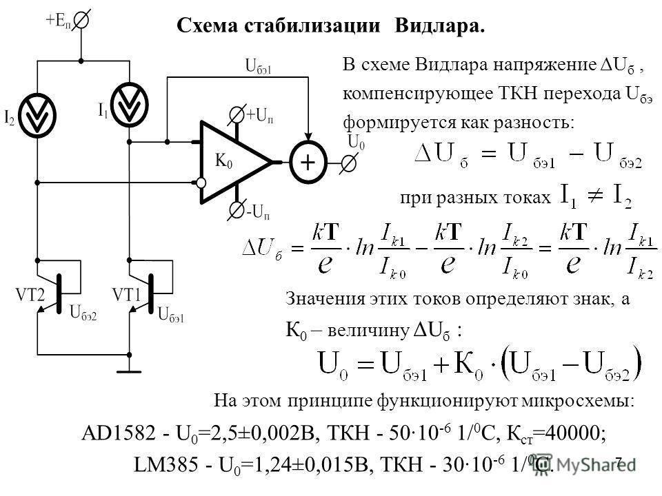 7 Схема стабилизации Видлара. В схеме Видлара напряжение ΔU б, компенсирующее ТКН перехода U бэ формируется как разность: при разных токах Значения этих токов определяют знак, а К 0 – величину ΔU б : На этом принципе функционируют микросхемы: AD1582