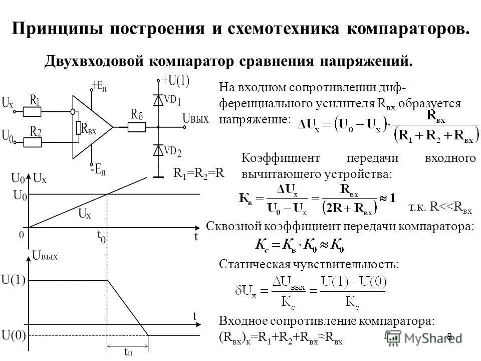 8 Принципы построения и схемотехника компараторов. Двухвходовой компаратор сравнения напряжений. На входном сопротивлении диф- ференциального усилителя R вх образуется напряжение: R 1 =R 2 =R Коэффициент передачи входного вычитающего устройства: т.к.
