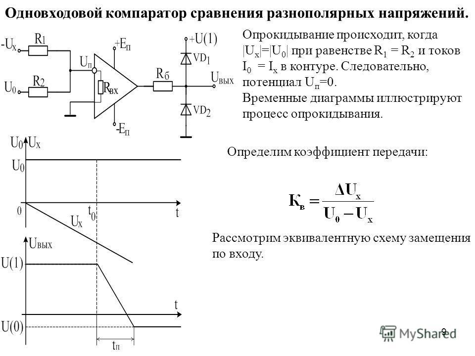 9 Одновходовой компаратор сравнения разнополярных напряжений. Опрокидывание происходит, когда |U x |=|U 0 | при равенстве R 1 = R 2 и токов I 0 = I x в контуре. Следовательно, потенциал U п =0. Временные диаграммы иллюстрируют процесс опрокидывания.