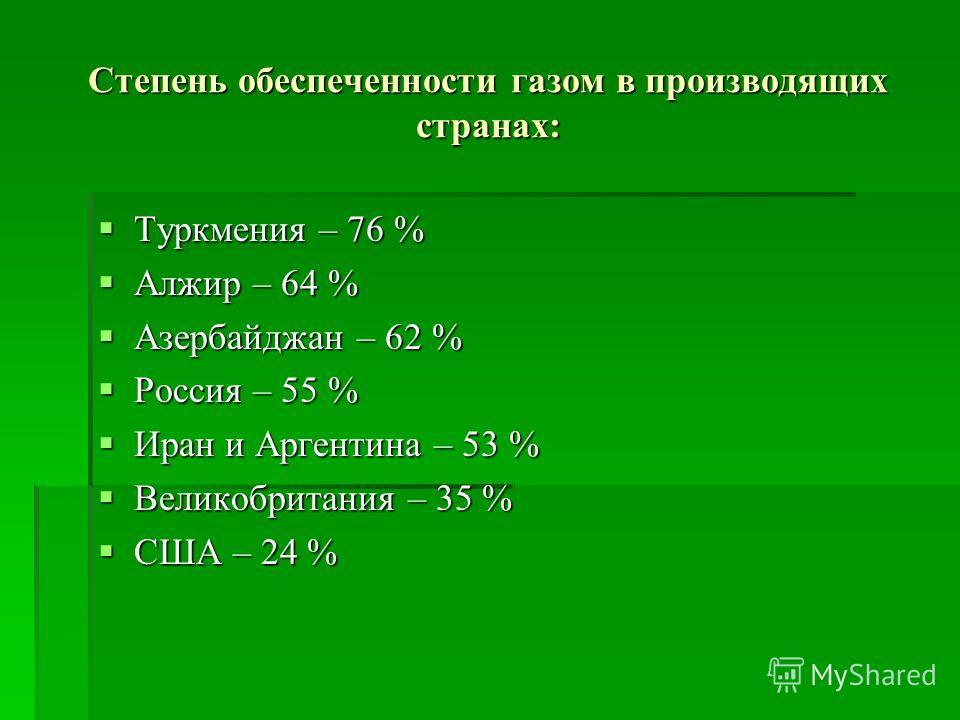 Степень обеспеченности газом в производящих странах: Туркмения – 76 % Туркмения – 76 % Алжир – 64 % Алжир – 64 % Азербайджан – 62 % Азербайджан – 62 % Россия – 55 % Россия – 55 % Иран и Аргентина – 53 % Иран и Аргентина – 53 % Великобритания – 35 % В