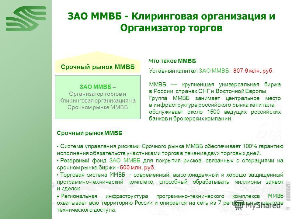 Срочный рынок ММВБ ЗАО ММВБ – Организатор торгов и Клиринговая организация на Срочном рынке ММВБ Уставный капитал ЗАО ММВБ : 807,9 млн. руб. ММВБ крупнейшая универсальная биржа в России, странах СНГ и Восточной Европы. Группа ММВБ занимает центрально