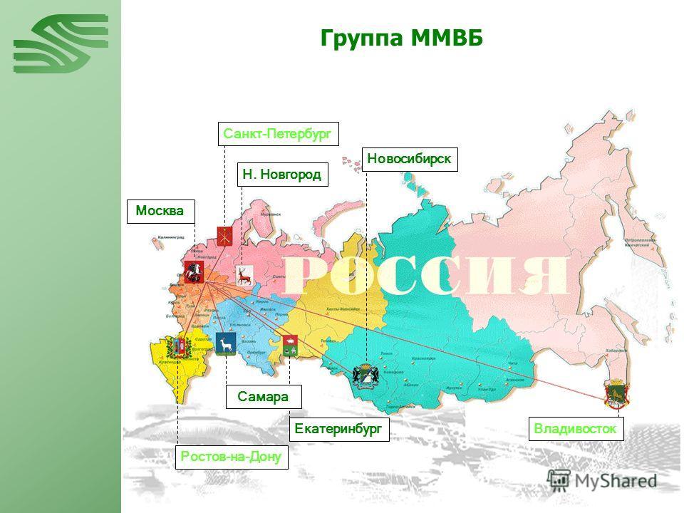 Группа ММВБ Москва Новосибирск Ростов-на-Дону Екатеринбург Самара Н. Новгород Владивосток Санкт-Петербург