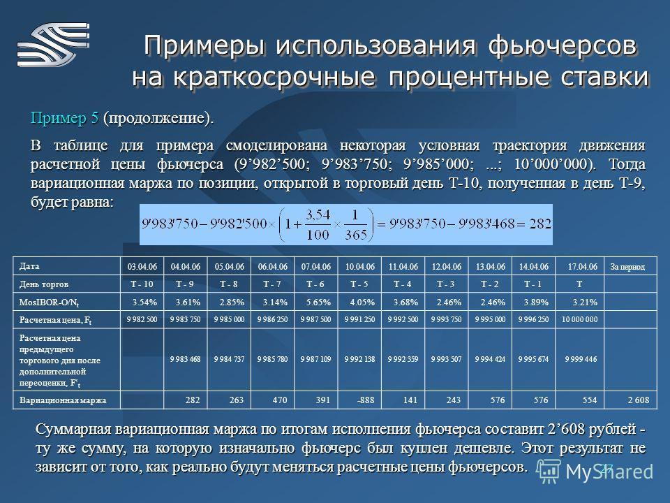 27 Примеры использования фьючерсов на краткосрочные процентные ставки Пример 5 (продолжение). В таблице для примера смоделирована некоторая условная траектория движения расчетной цены фьючерса (9982500; 9983750; 9985000;...; 10000000). Тогда вариацио