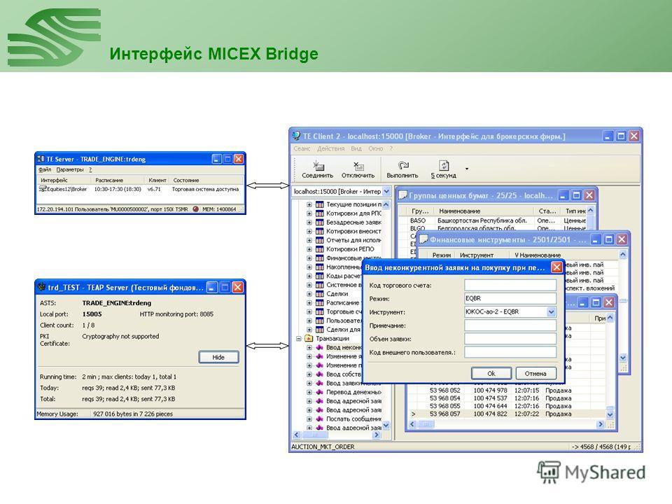 Интерфейс MICEX Bridge Клиент (пример) Сервер (протокол RS-232) Сервер (протокол TCP/IP)