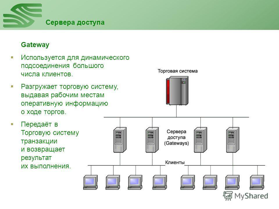 Сервера доступа Gateway Используется для динамического подсоединения большого числа клиентов. Разгружает торговую систему, выдавая рабочим местам оперативную информацию о ходе торгов. Передаёт в Торговую систему транзакции и возвращает результат их в