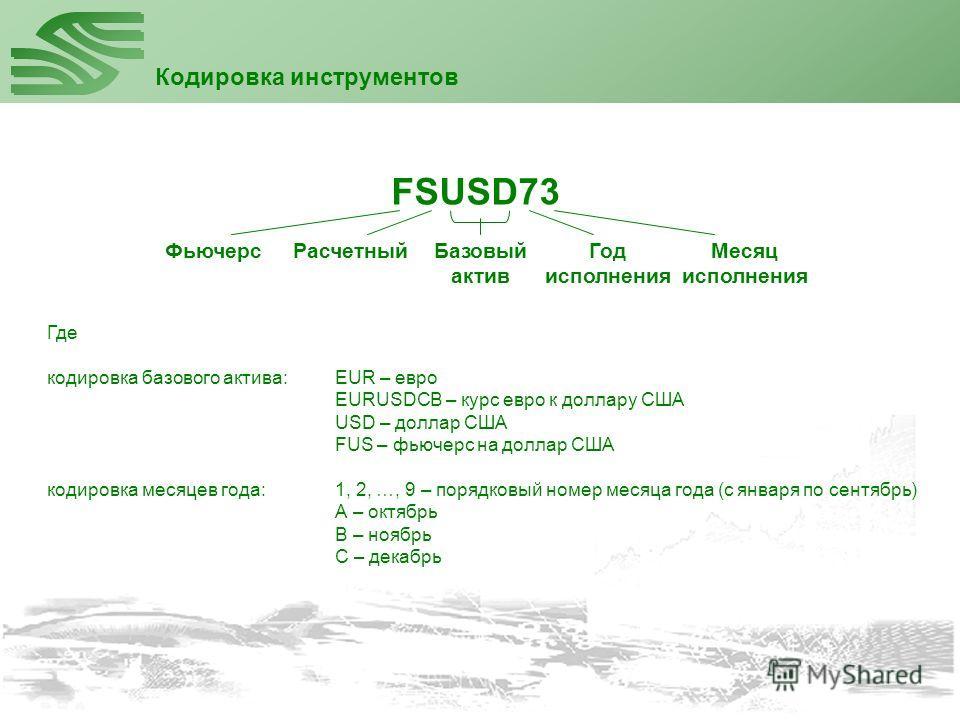 FSUSD73 ФьючерсРасчетный Базовый актив Год исполнения Месяц исполнения Где кодировка базового актива:EUR – евро EURUSDCB – курс евро к доллару США USD – доллар США FUS – фьючерс на доллар США кодировка месяцев года:1, 2, …, 9 – порядковый номер месяц