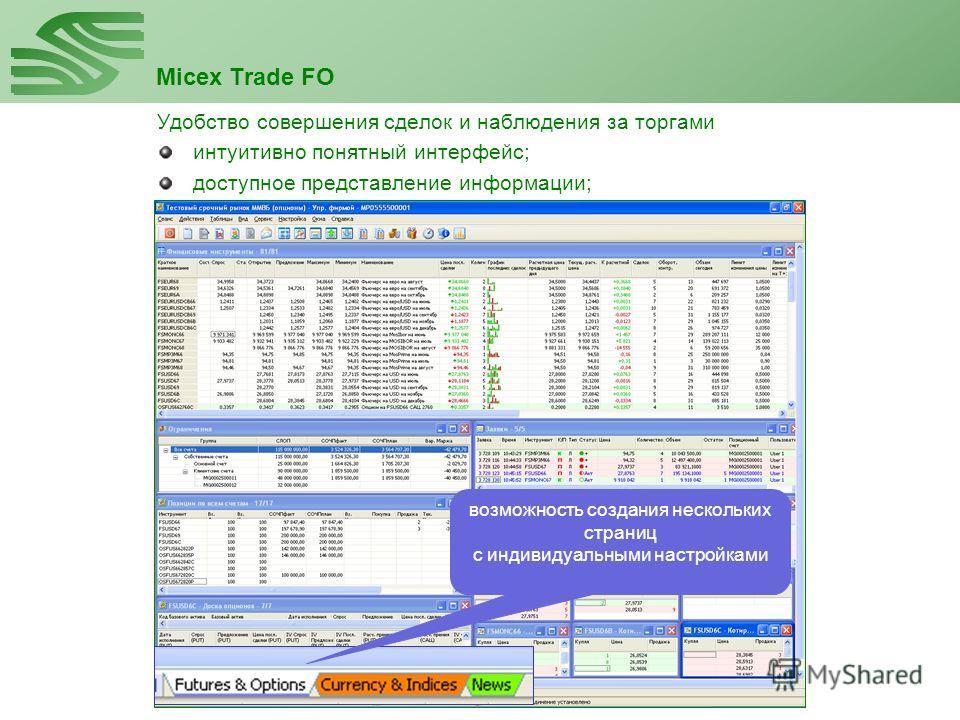 Micex Trade FO Удобство совершения сделок и наблюдения за торгами интуитивно понятный интерфейс; доступное представление информации; возможность создания нескольких страниц с индивидуальными настройками