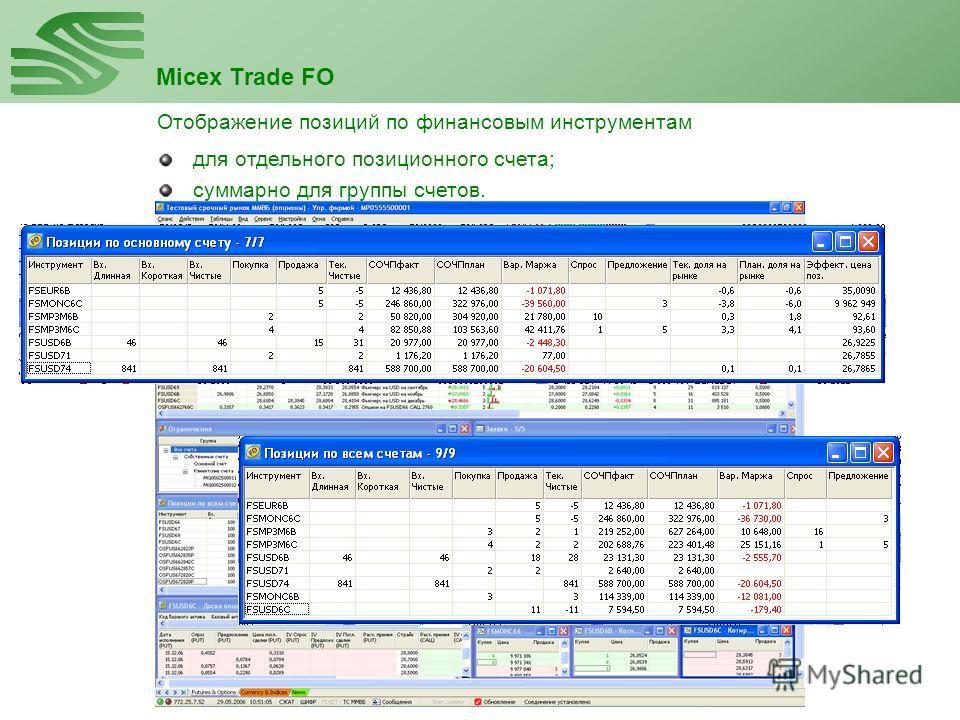 Micex Trade FO Отображение позиций по финансовым инструментам для отдельного позиционного счета; суммарно для группы счетов.