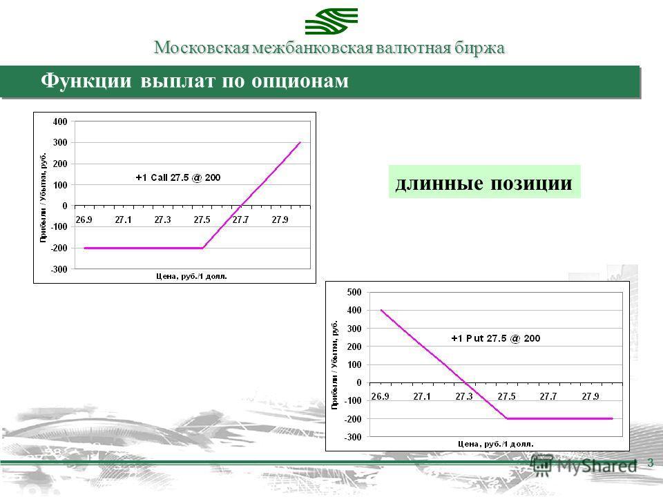 Московская межбанковская валютная биржа 3 Функции выплат по опционам длинные позиции