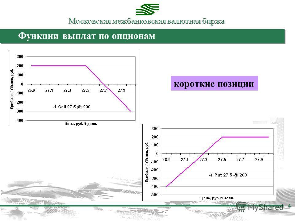 Московская межбанковская валютная биржа 4 Функции выплат по опционам короткие позиции
