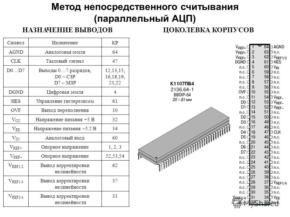 Метод непосредственного считывания (параллельный АЦП) СимволНазначениеКР AGNDАналоговая земля64 CLKТактовый сигнал47 D0…D7Выходы 0…7 разрядов, D0 – СЗР D7 – МЗР 12,13,15, 16,18,19, 21,22 DGNDЦифровая земля4 HESУправление гистерезисом61 OVFВыход переп