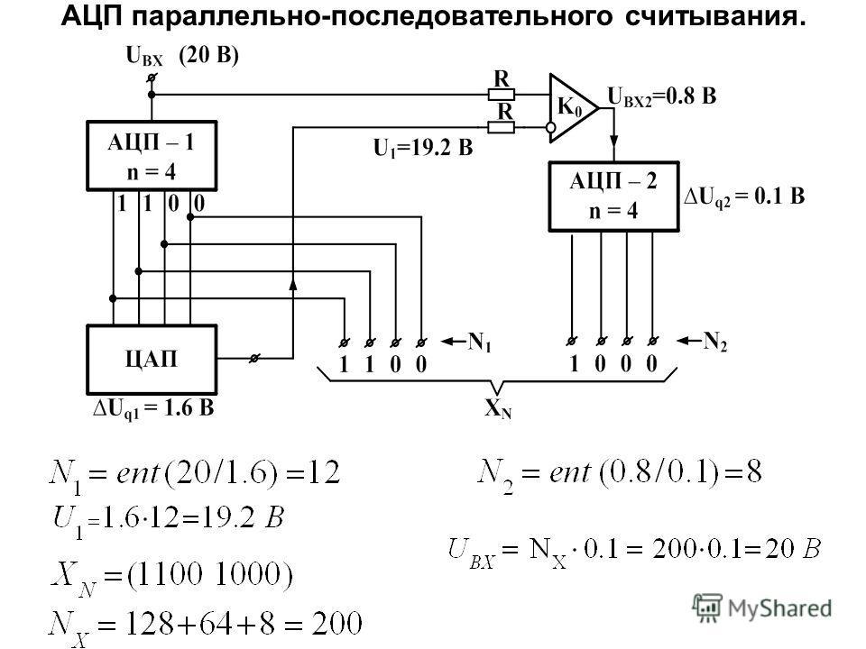 АЦП параллельно-последовательного считывания.